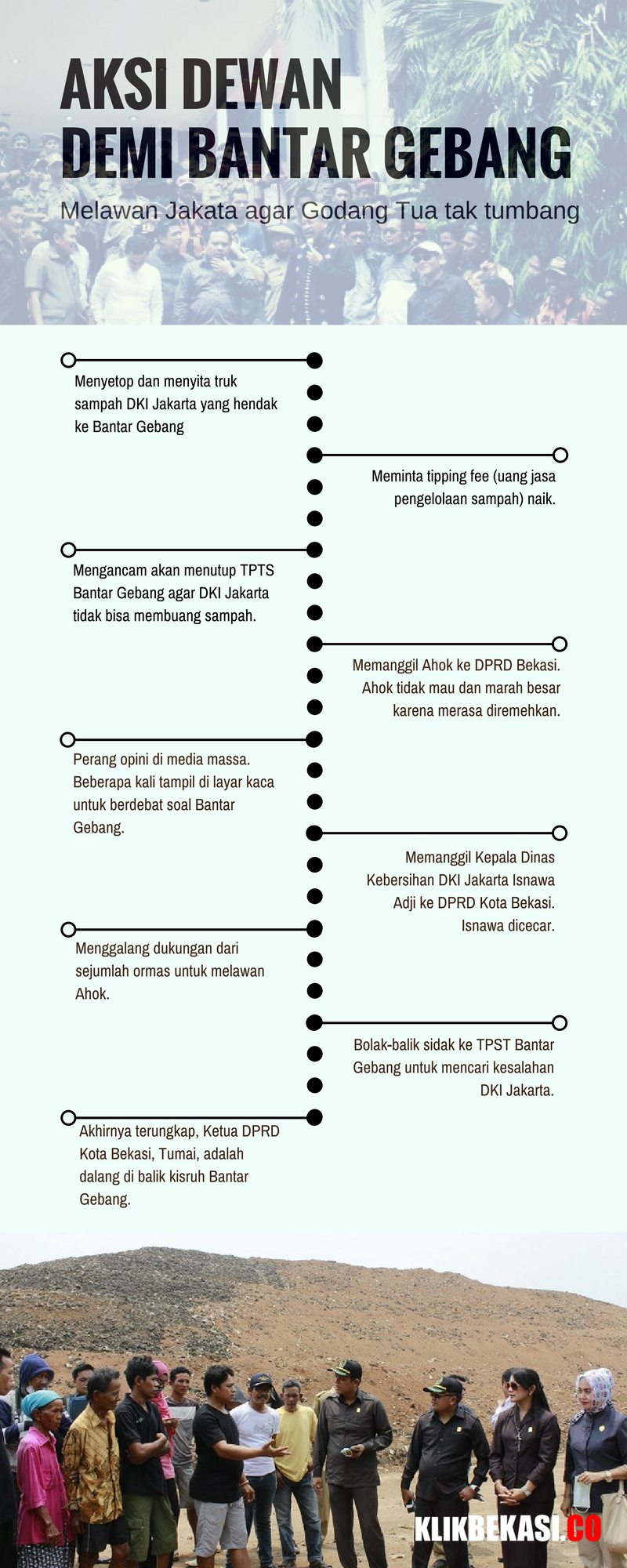 infografis-bantargebang