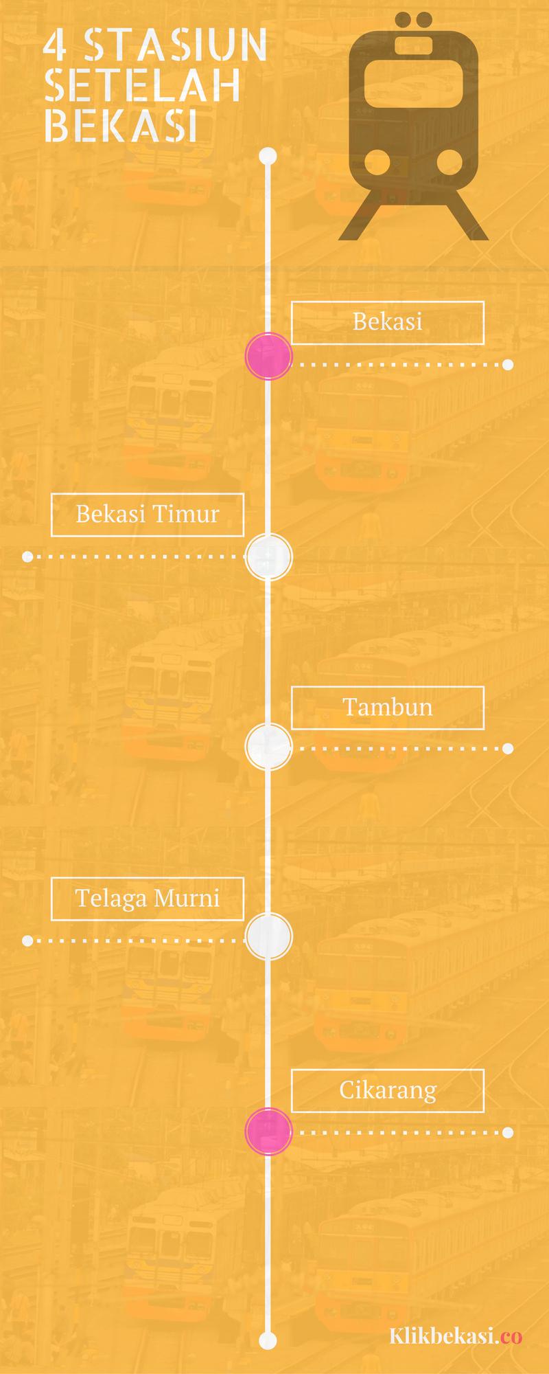 infografis-krl-jabodetabek