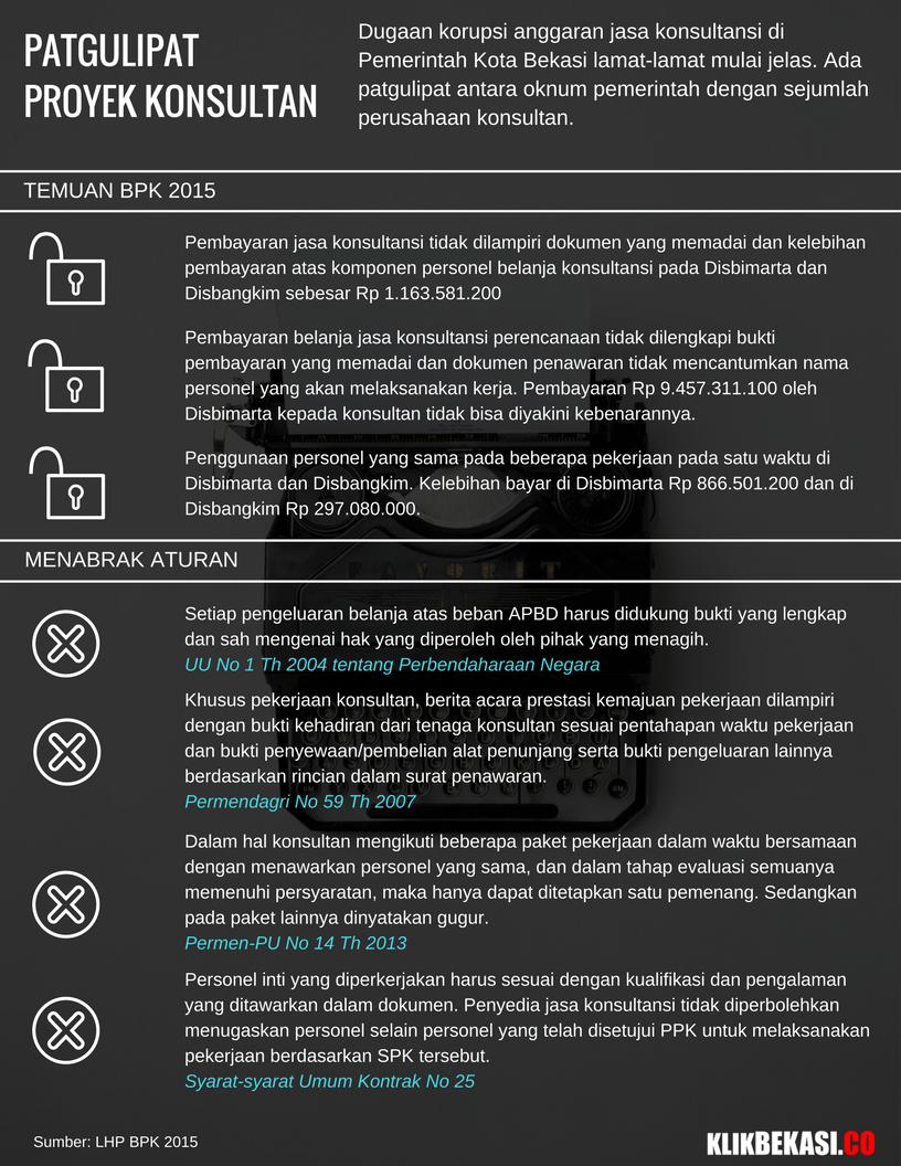 infografis-proyek-konsultan-bekasi
