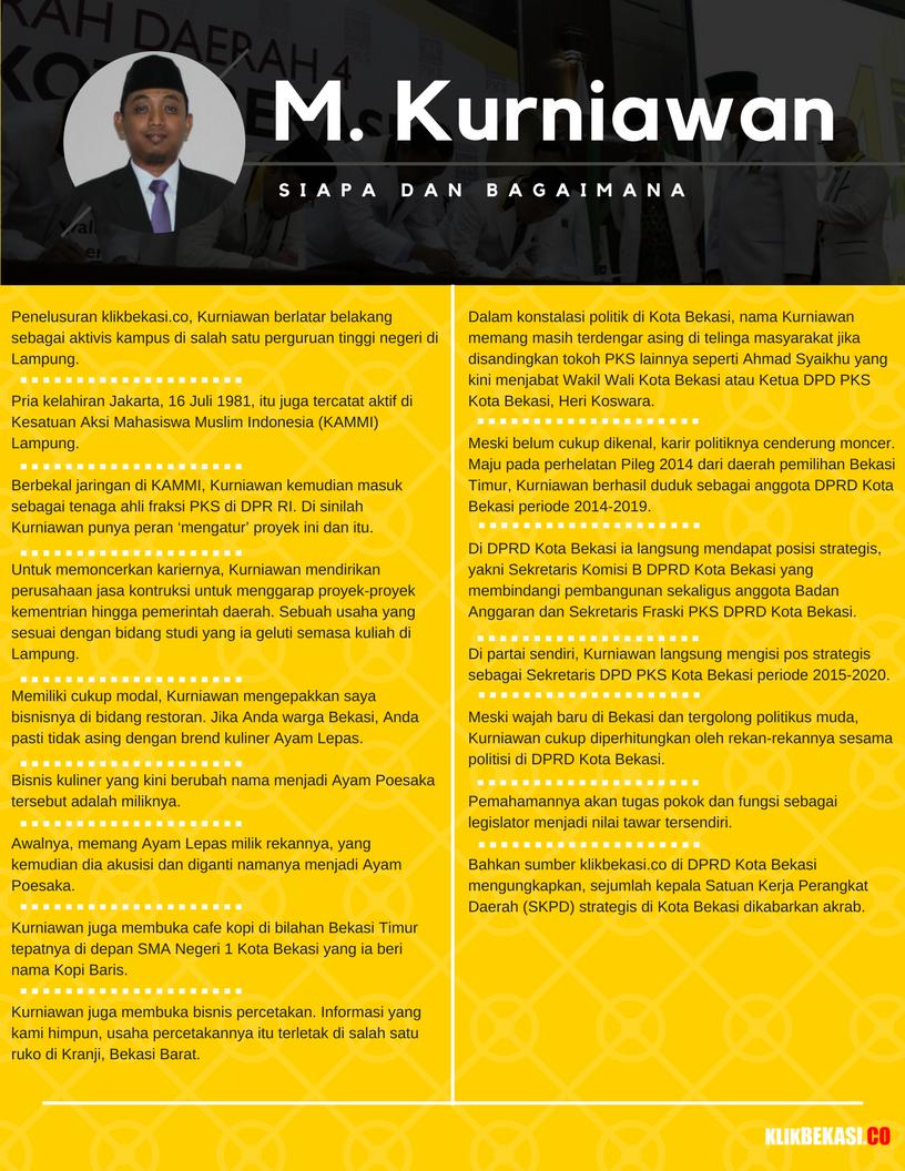 kurniawan-infografis