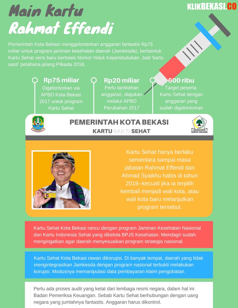 Pemerintah Kota Bekasi (1)